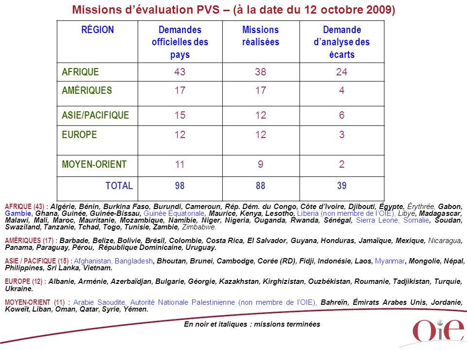 Missions d'évaluation PVS – (à la date du 12 octobre 2009)