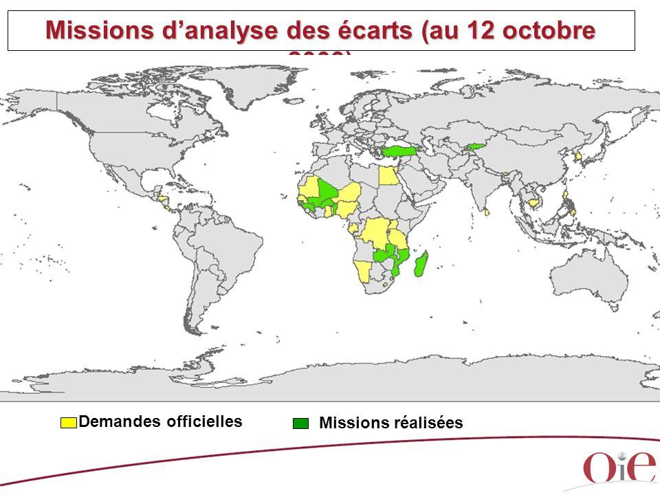 Missions d'analyse des écarts (au 12 octobre 2009)