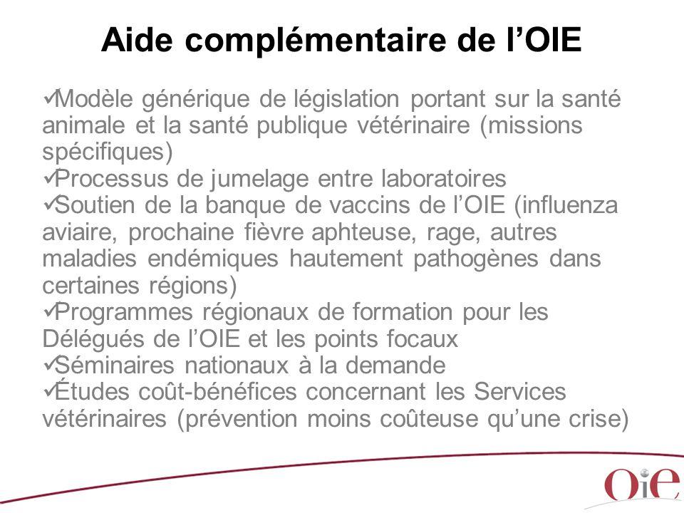 Aide complémentaire de l'OIE