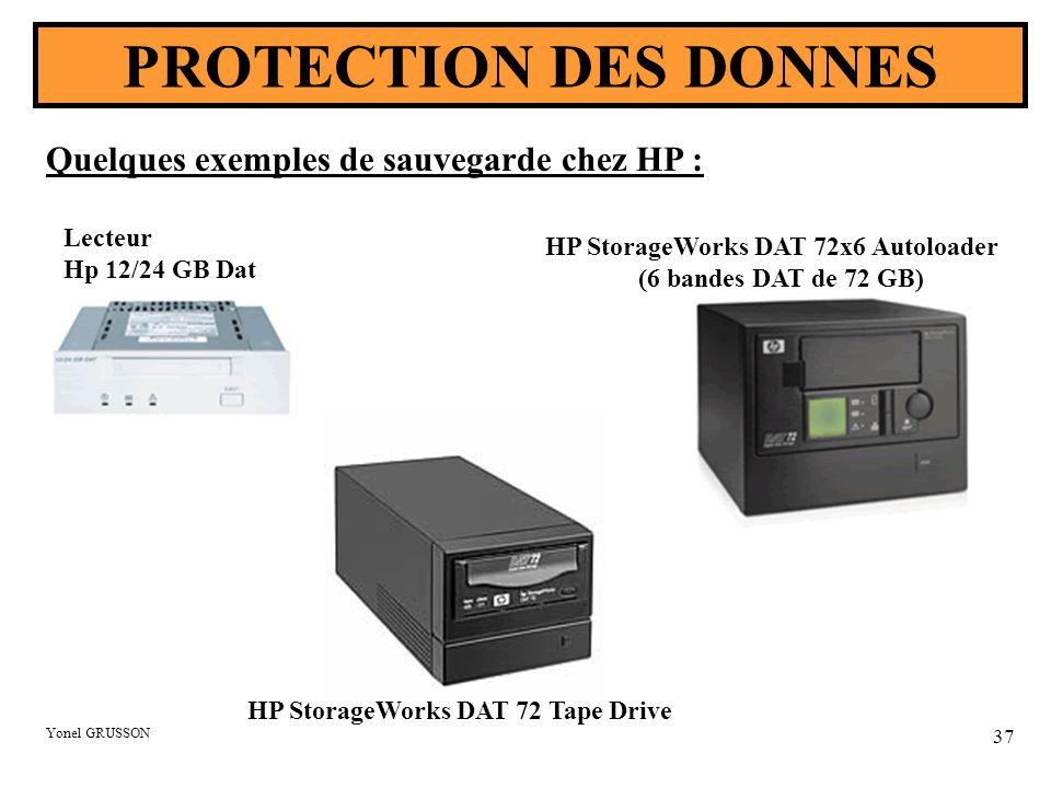 PROTECTION DES DONNES Quelques exemples de sauvegarde chez HP :