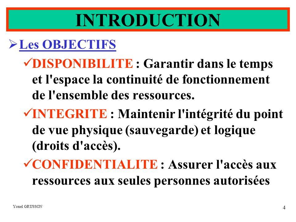 INTRODUCTION Les OBJECTIFS