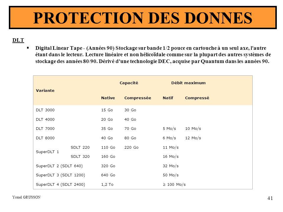 PROTECTION DES DONNES DLT