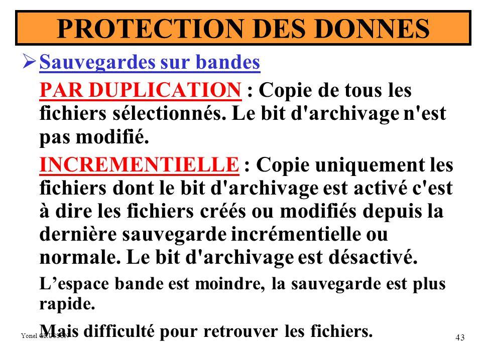 PROTECTION DES DONNES Sauvegardes sur bandes
