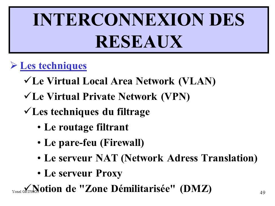 INTERCONNEXION DES RESEAUX