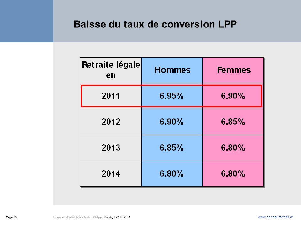 Baisse du taux de conversion LPP