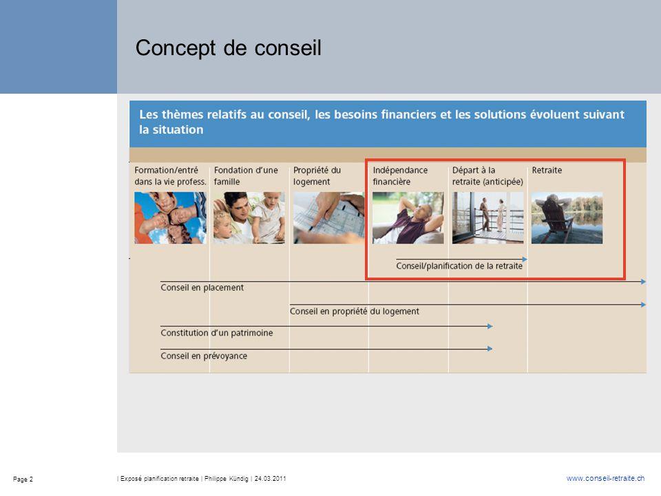 Concept de conseil | Exposé planification retraite | Philippe Kündig | 24.03.2011