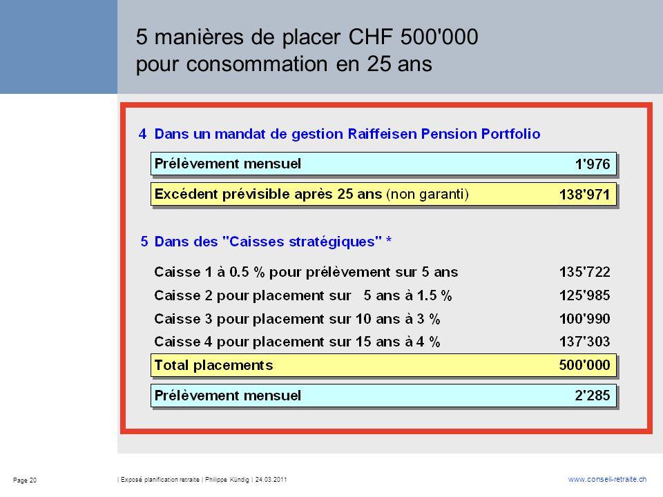 5 manières de placer CHF 500 000 pour consommation en 25 ans