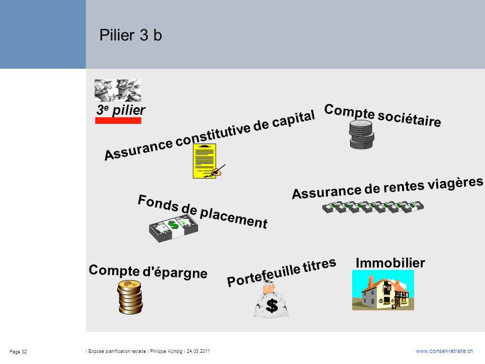Pilier 3 b 3e pilier Compte sociétaire