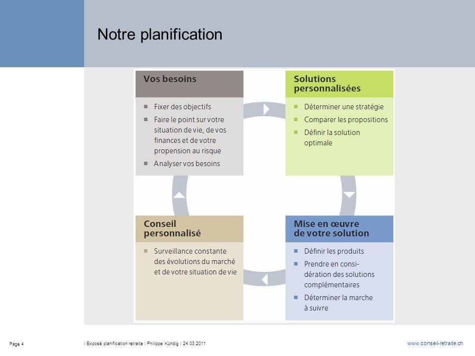 Notre planification | Exposé planification retraite | Philippe Kündig | 24.03.2011