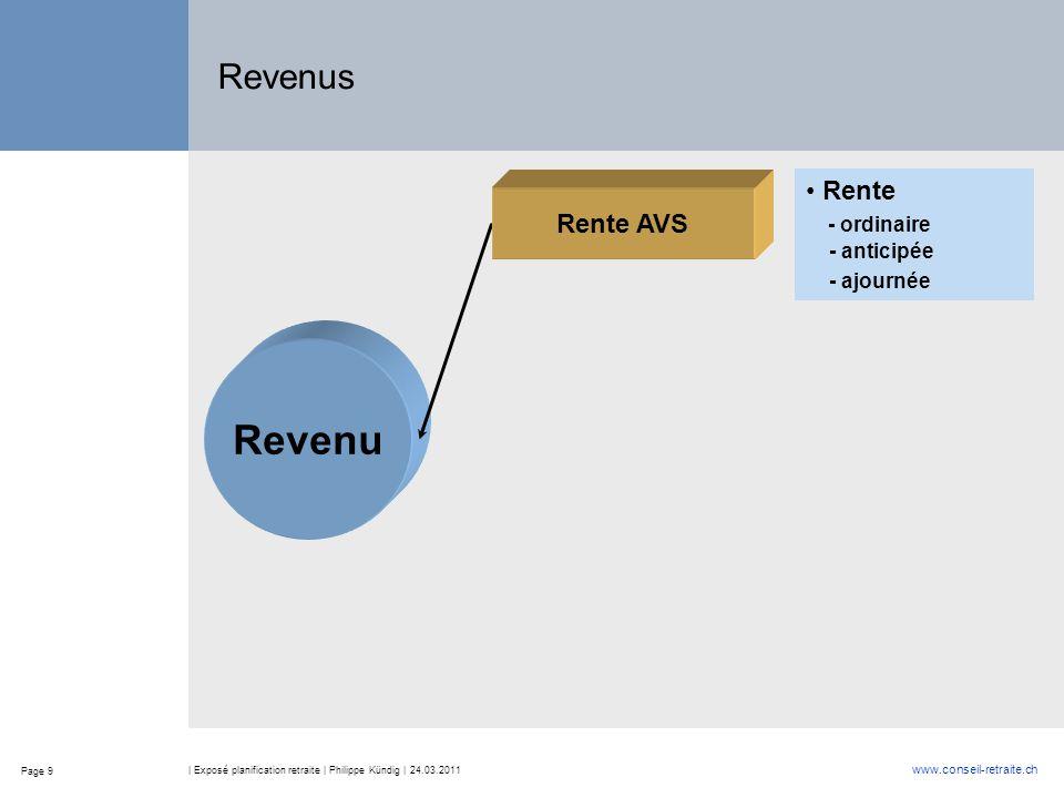 Revenu Revenus Rente - ordinaire - anticipée - ajournée Rente AVS