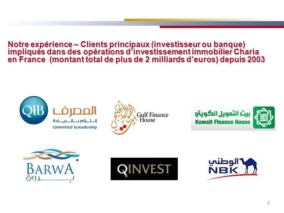 Notre expérience – Clients principaux (investisseur ou banque) impliqués dans des opérations d'investissement immobilier Charia en France (montant total de plus de 2 milliards d'euros) depuis 2003
