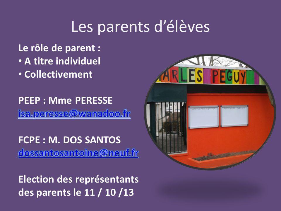 Les parents d'élèves Le rôle de parent : A titre individuel