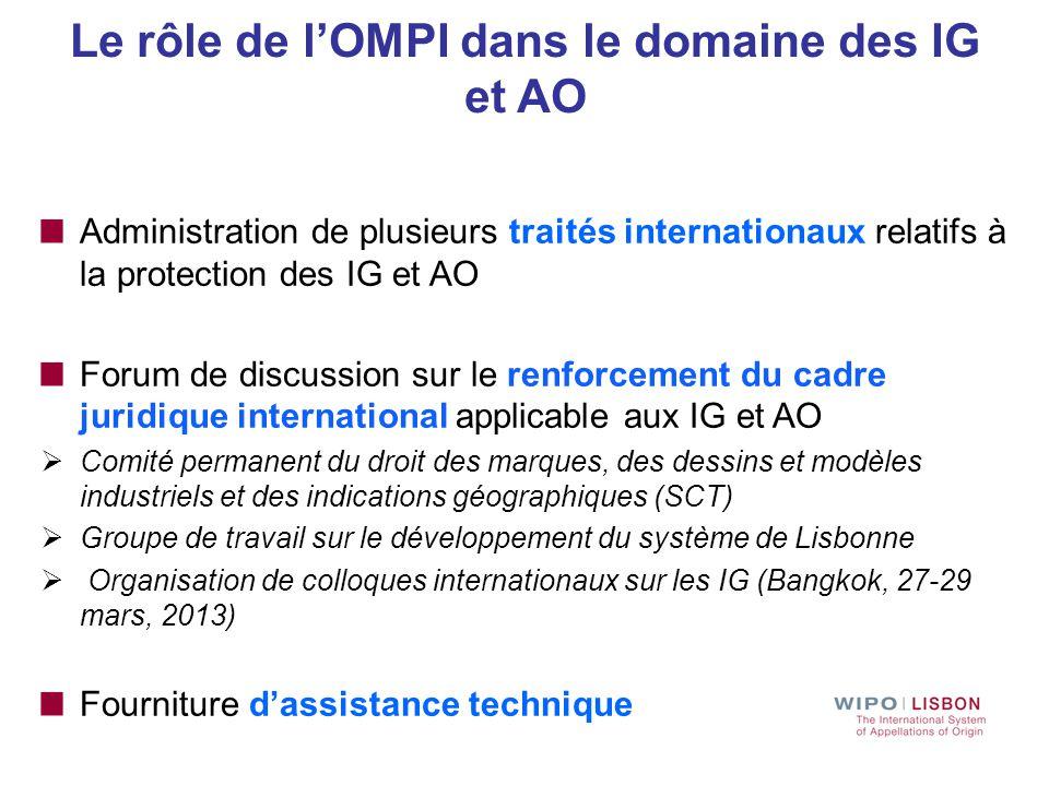 Le rôle de l'OMPI dans le domaine des IG