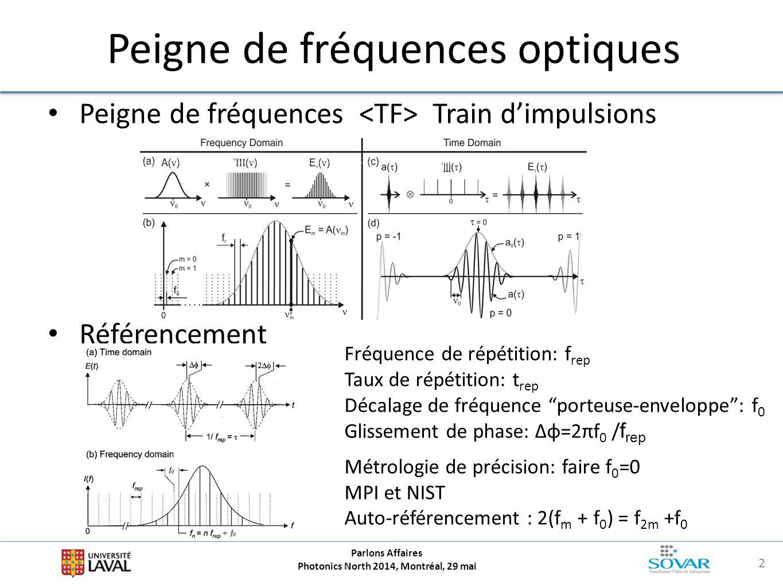 Peigne de fréquences optiques