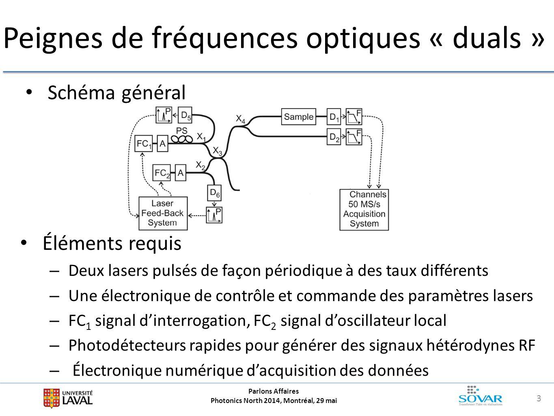 Peignes de fréquences optiques « duals »