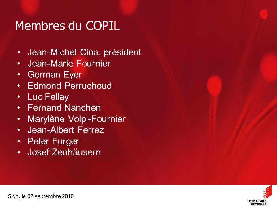 Membres du COPIL Jean-Michel Cina, président Jean-Marie Fournier