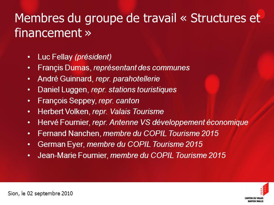 Membres du groupe de travail « Structures et financement »