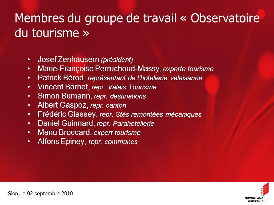 Membres du groupe de travail « Observatoire du tourisme »