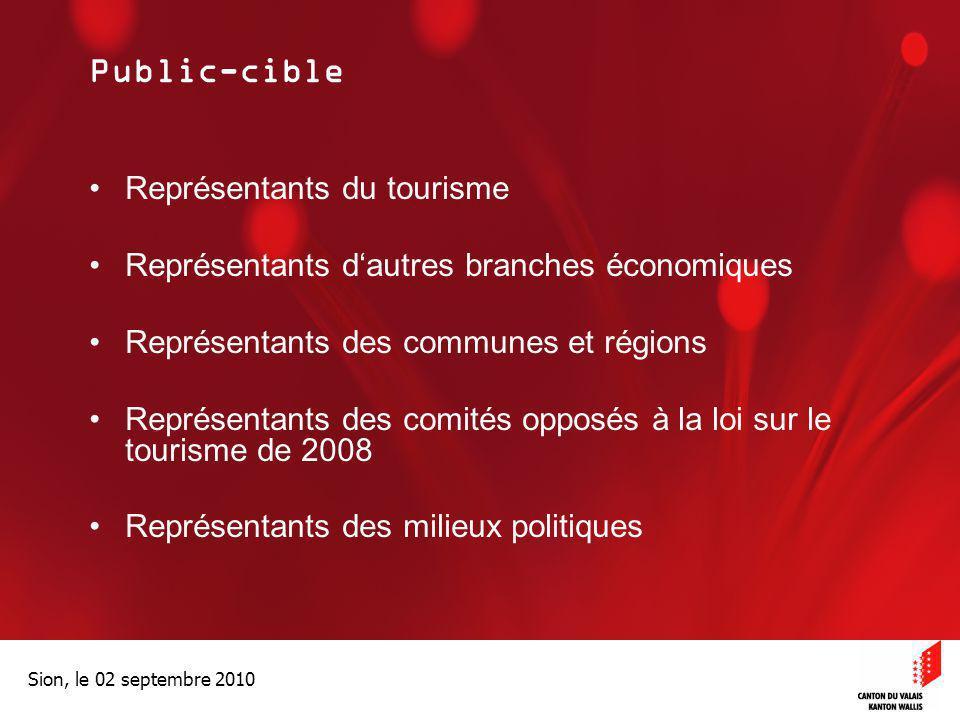 Public-cible Représentants du tourisme