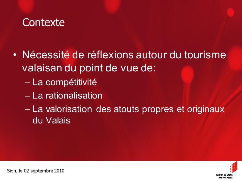 Contexte Nécessité de réflexions autour du tourisme valaisan du point de vue de: La compétitivité.