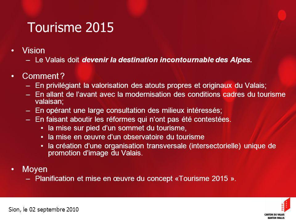 Tourisme 2015 Vision Comment Moyen