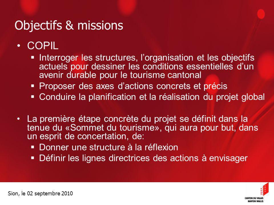 Objectifs & missions COPIL