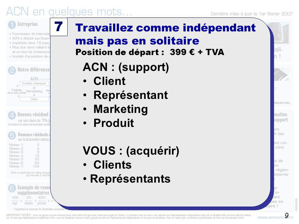7 ACN : (support) Client Représentant Marketing Produit