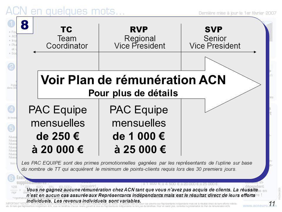 Voir Plan de rémunération ACN