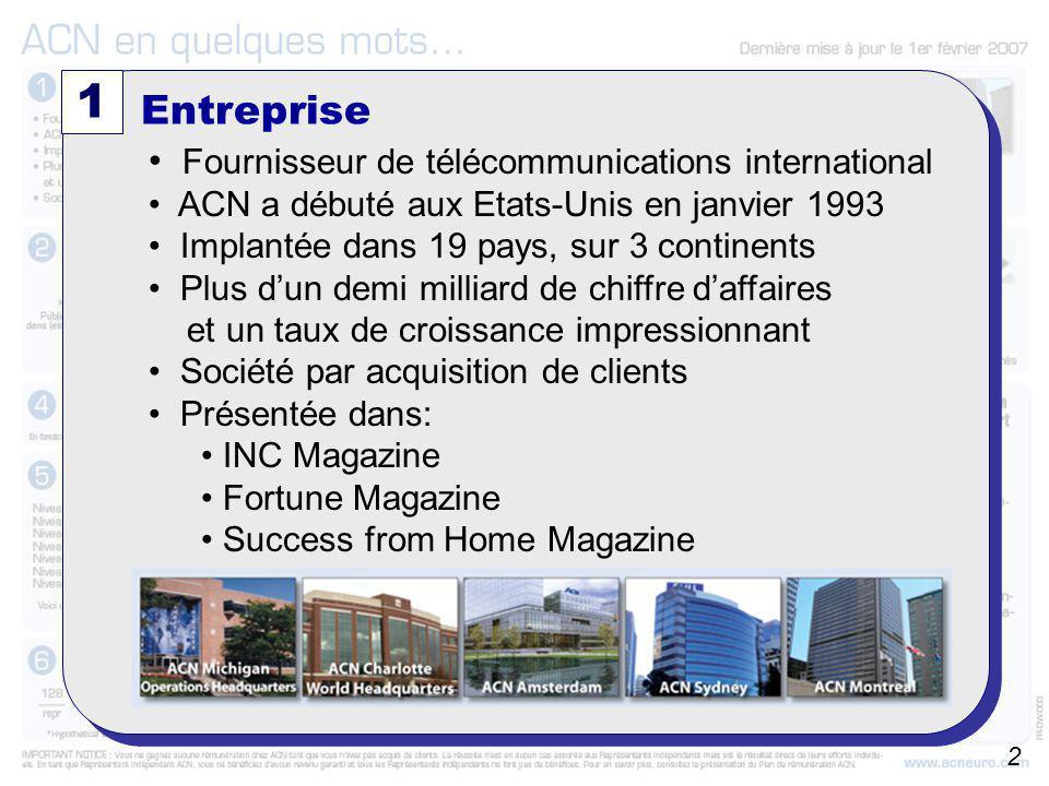 1 Entreprise Fournisseur de télécommunications international