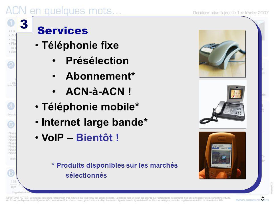 3 Services Téléphonie fixe Présélection Abonnement* ACN-à-ACN !