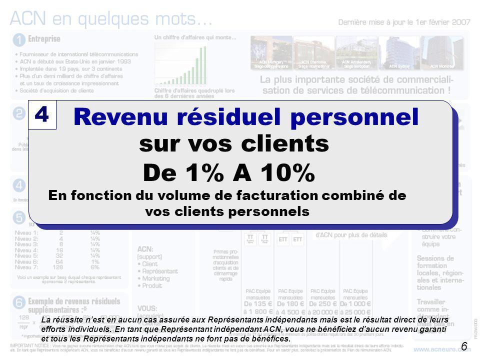 sur vos clients Revenu résiduel personnel De 1% A 10% 4