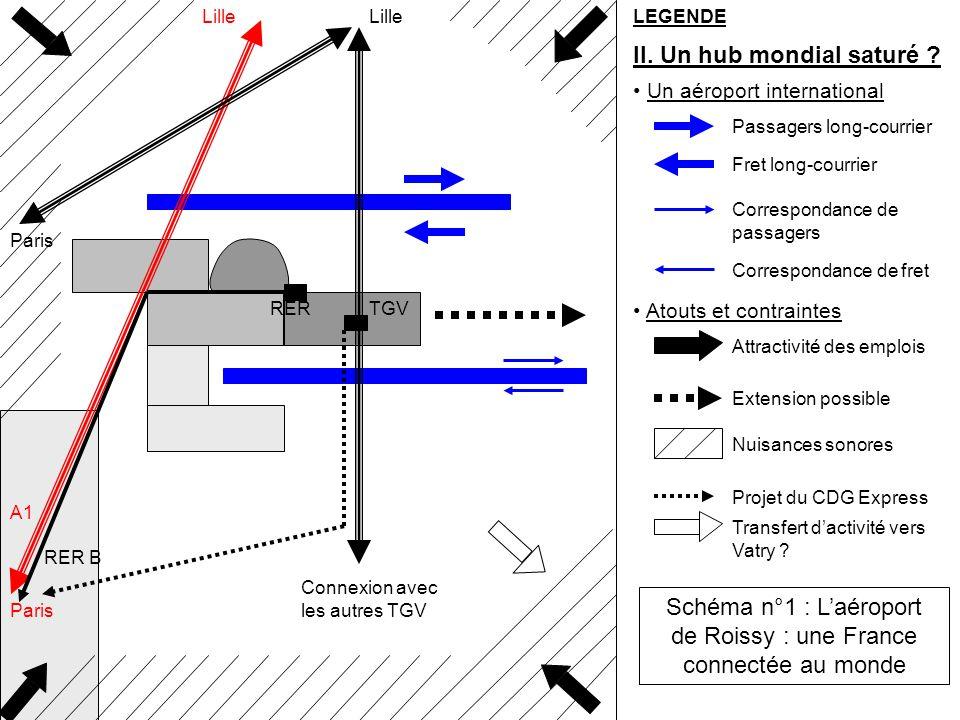 Schéma n°1 : L'aéroport de Roissy : une France connectée au monde