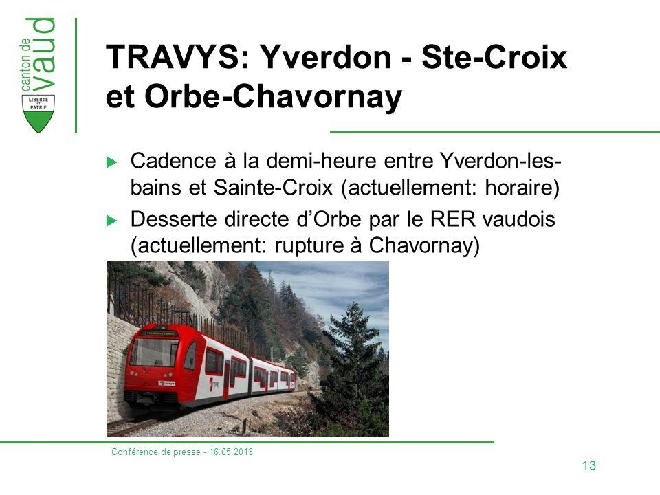 TRAVYS: Yverdon - Ste-Croix et Orbe-Chavornay