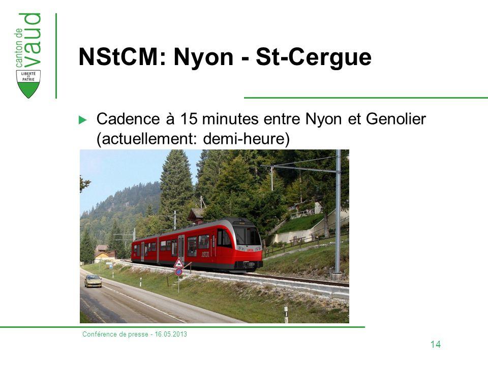 NStCM: Nyon - St-Cergue