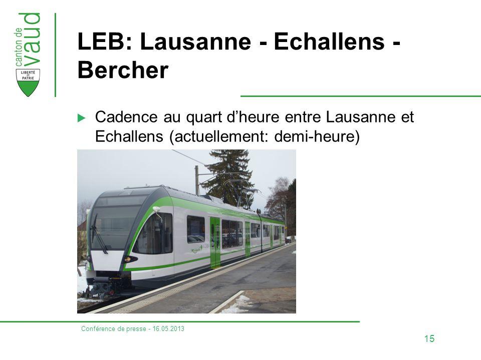 LEB: Lausanne - Echallens - Bercher