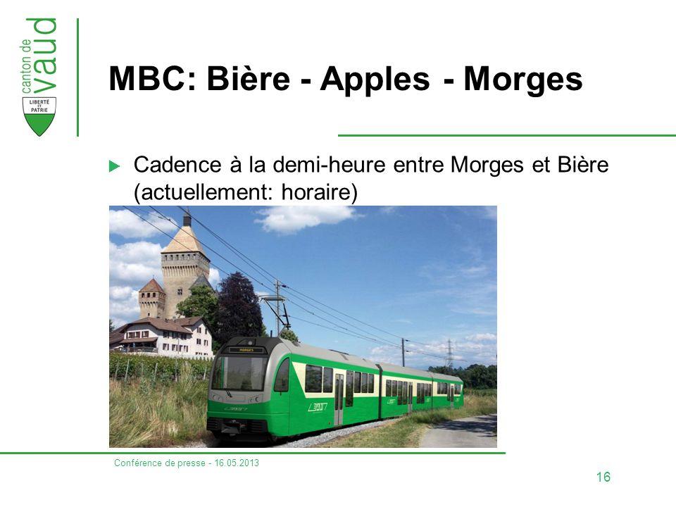 MBC: Bière - Apples - Morges