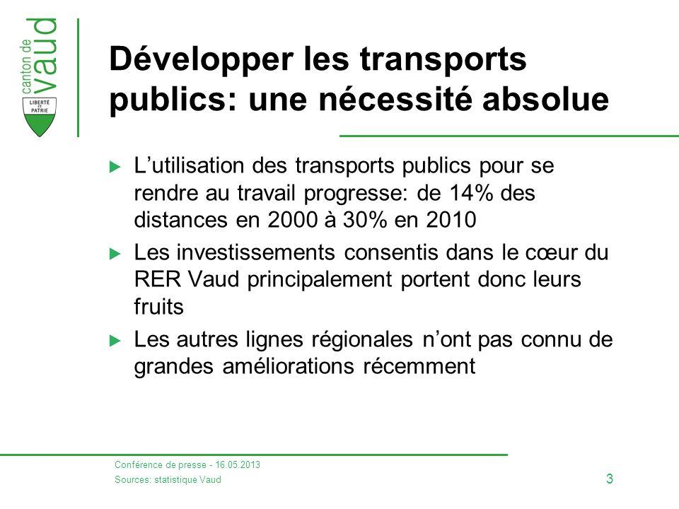 Développer les transports publics: une nécessité absolue