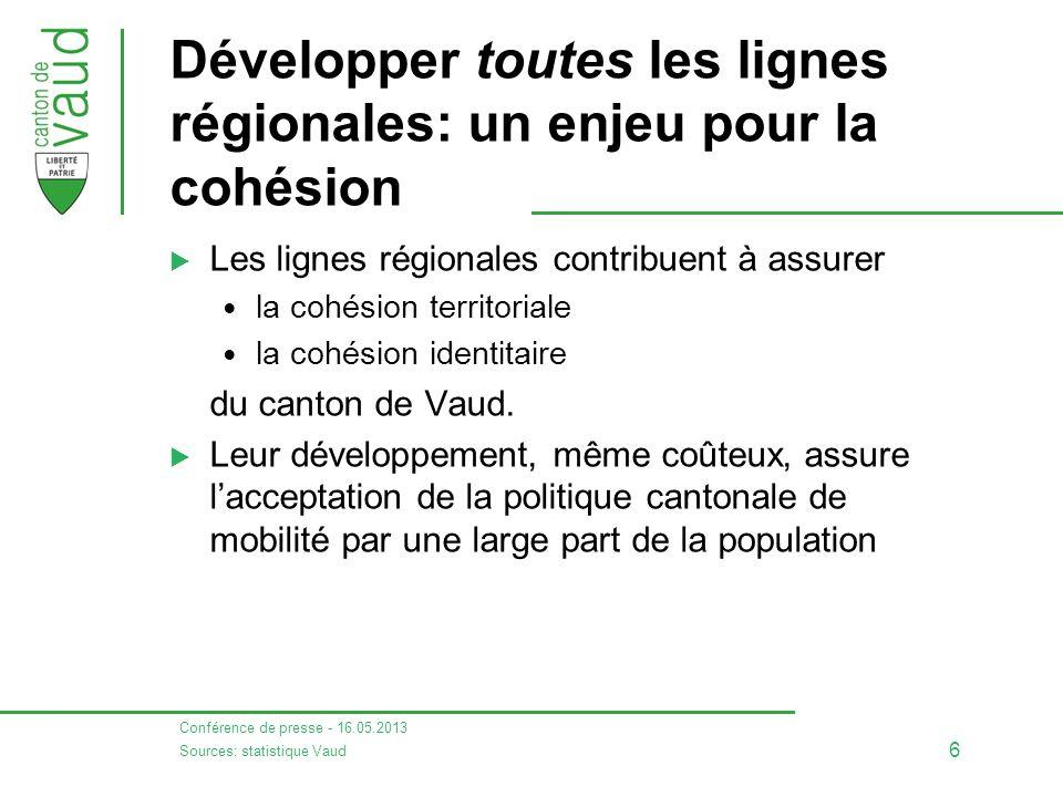 Développer toutes les lignes régionales: un enjeu pour la cohésion