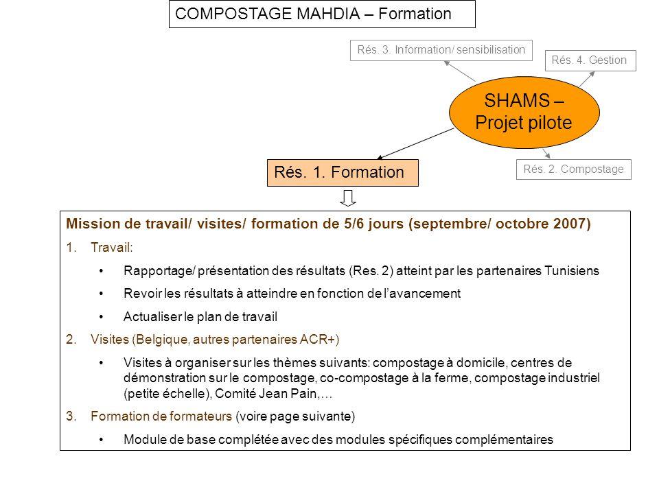 SHAMS – Projet pilote COMPOSTAGE MAHDIA – Formation Rés. 1. Formation