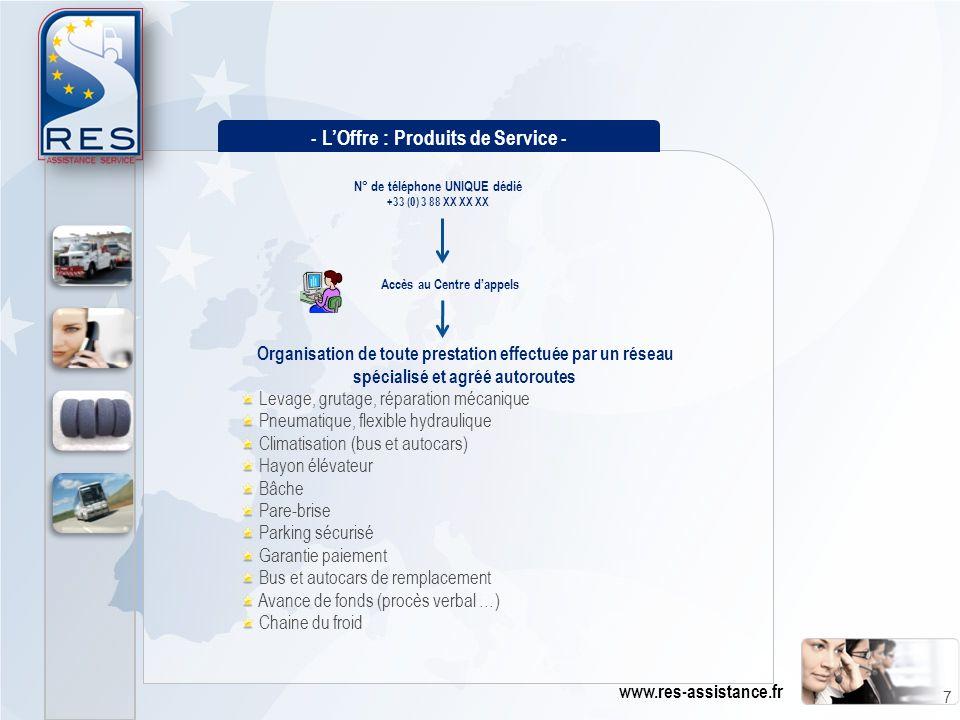 - L'Offre : Produits de Service -