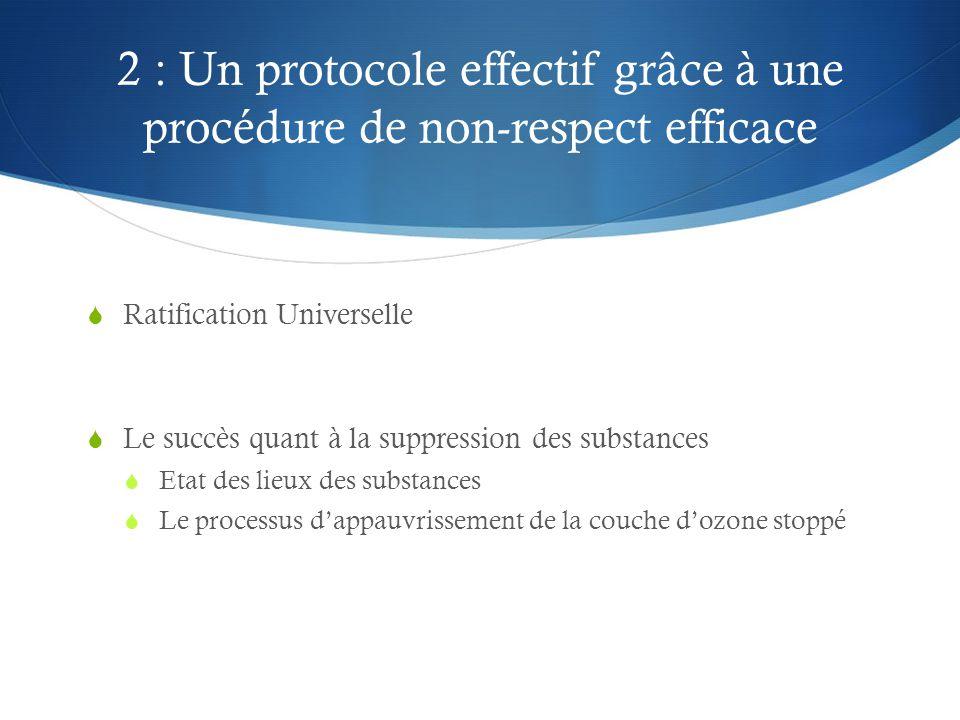 2 : Un protocole effectif grâce à une procédure de non-respect efficace