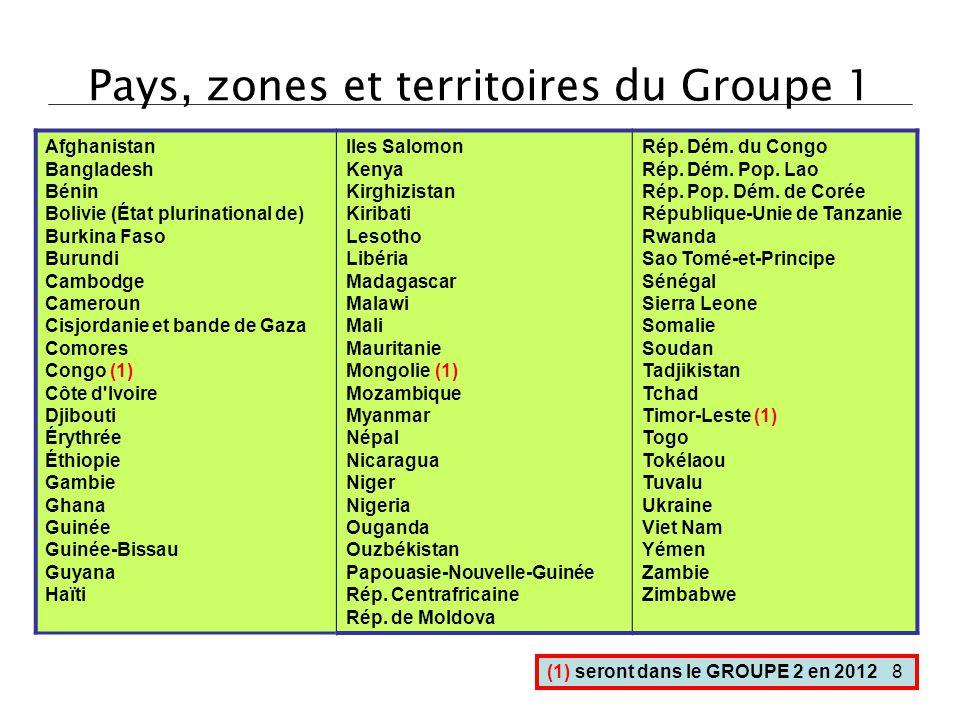 Pays, zones et territoires du Groupe 1