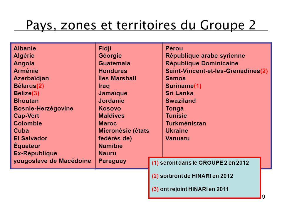 Pays, zones et territoires du Groupe 2