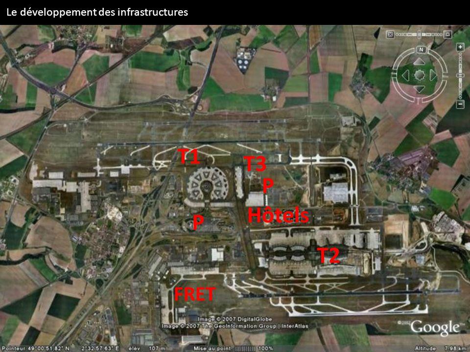 Le développement des infrastructures