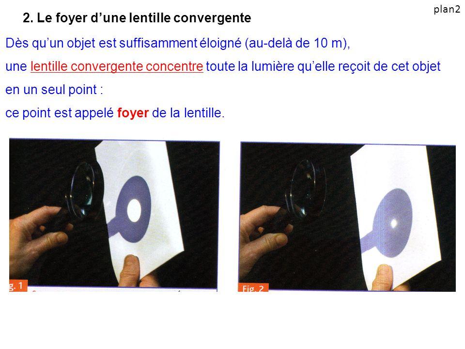 2. Le foyer d'une lentille convergente