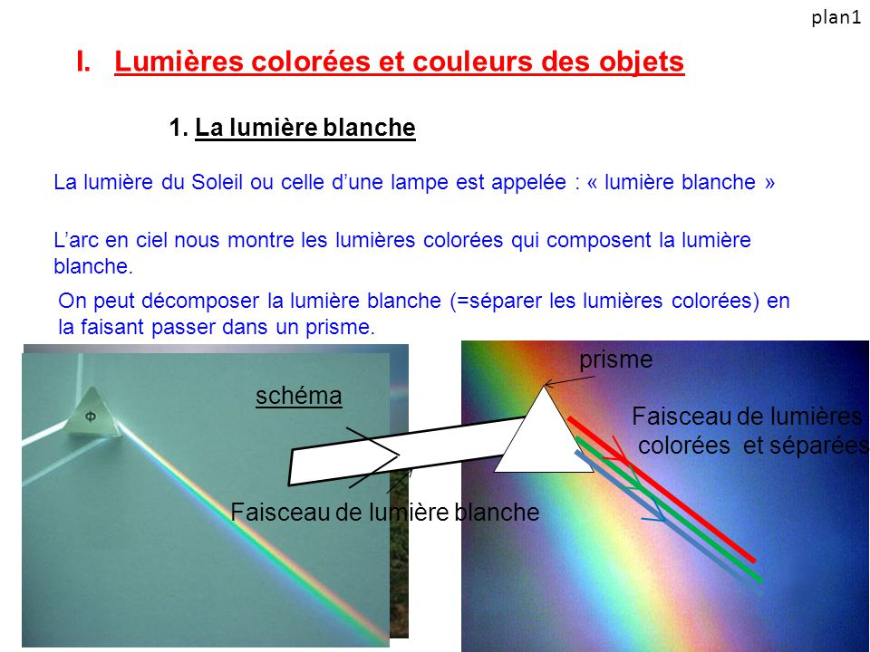 Lumières colorées et couleurs des objets