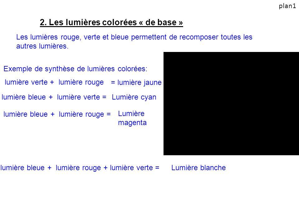 2. Les lumières colorées « de base »