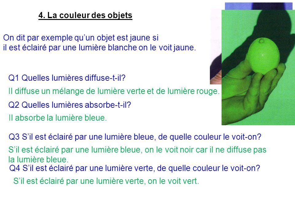 4. La couleur des objets On dit par exemple qu'un objet est jaune si. il est éclairé par une lumière blanche on le voit jaune.