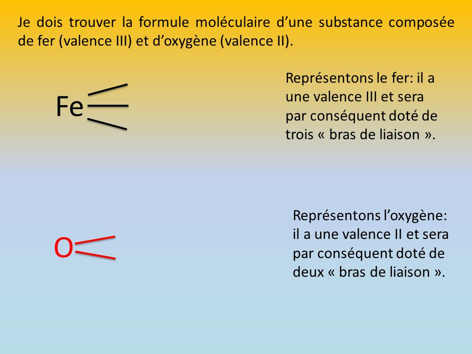 Je dois trouver la formule moléculaire d'une substance composée de fer (valence III) et d'oxygène (valence II).