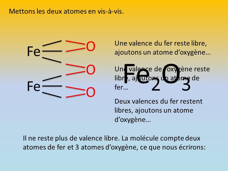 Fe2O3 O Fe O Fe O Mettons les deux atomes en vis-à-vis.